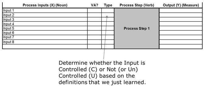 complete input map