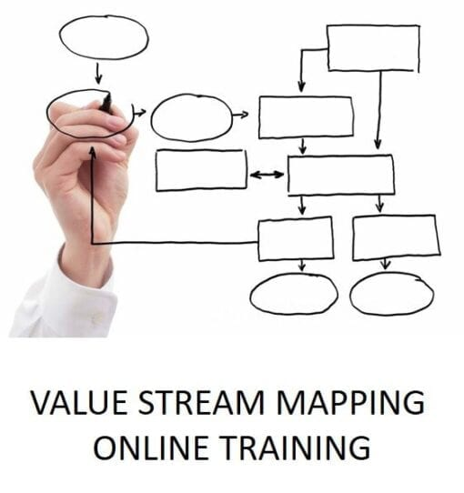 Value Stream Mapping Product
